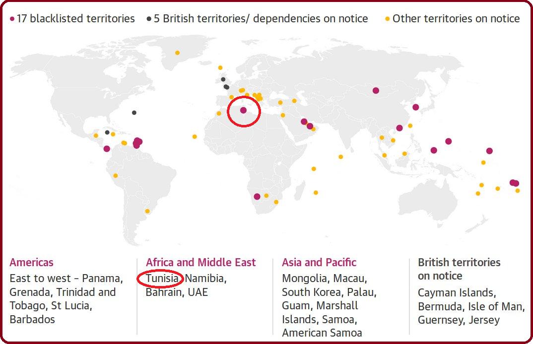 خطر إدراج تونس مجدّدا في القائمة الأوروبية السوداء : استنكار العجز المطبق للدبلوماسية التونسية!