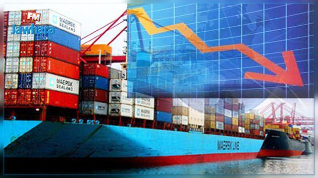 حسب معهد الإحصاء: تفاقم العجز التجاري