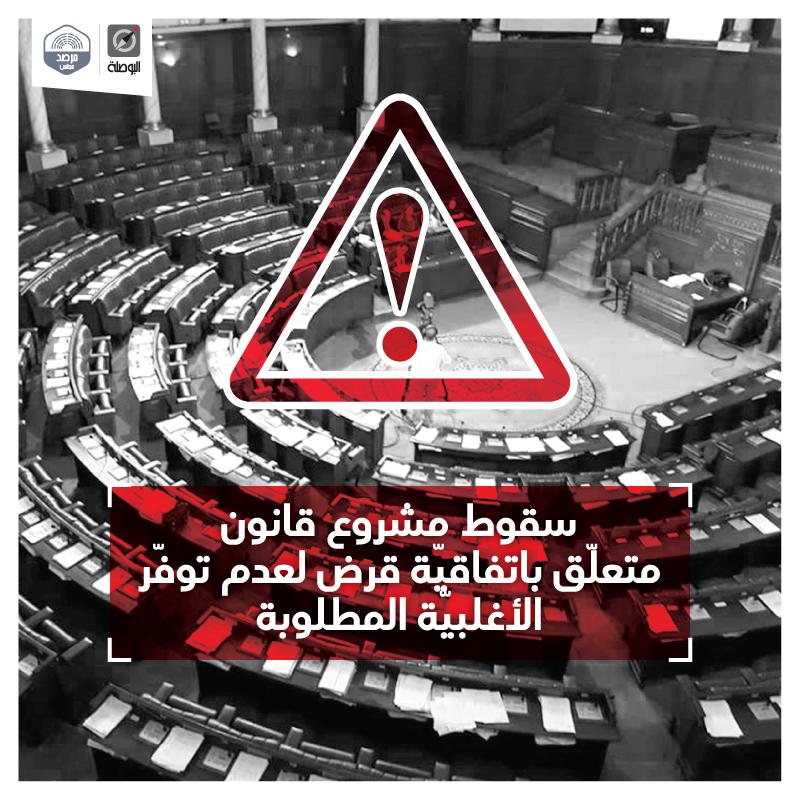 البرلمان : غياب النواب يتسبب في اسقاط اتفاقية قرض