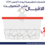 """شبكة """"مراقبون"""": نسبة الاقتراع بلغت 22% إلى حدود الواحدة بعد الزوال"""