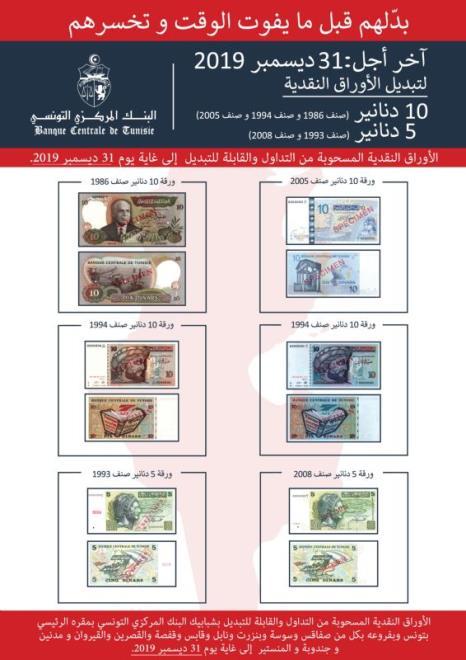 البنك المركزي: 31 ديسمبر آخر أجل لاستبدال 3 أنواع من الأوراق النقدية