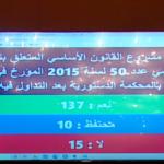 البرلمان يُصوّت على تنقيح قانون المحكمة الدستورية