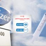 وزارة الصحّة تتسلّم 67848 جرعة من لقاح فايزر و25000 جرعة من لقاح سبوتنيك