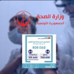 وزارة الصحة: أكثر من 800 ألف شخص استكملوا تلقيح كورونا